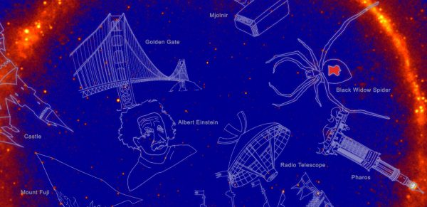 NASA New Constellations